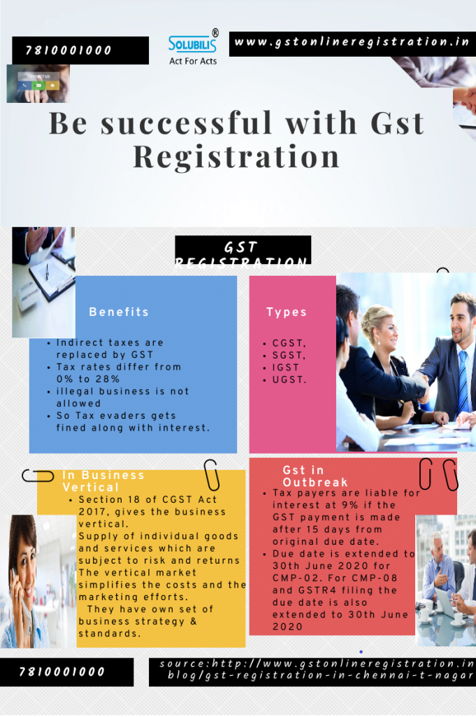 gst registration inin Hyderabad